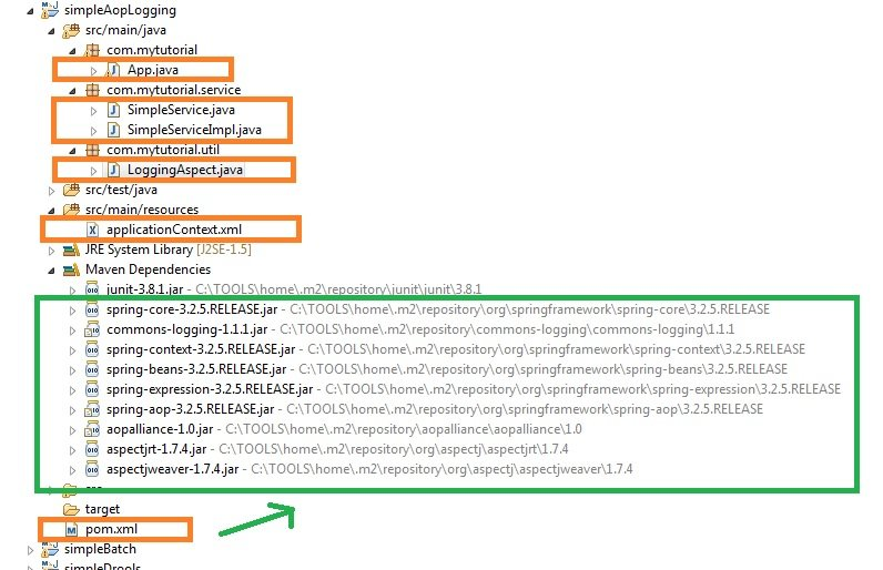 logging and auditing in java with spring aop