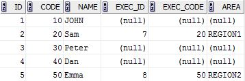 SQL left outer join