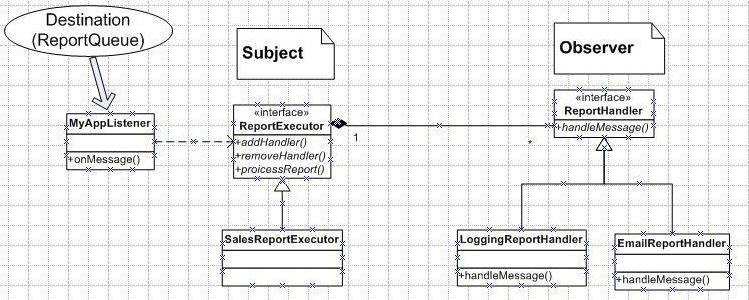 design pattern interview questions and answers pdf