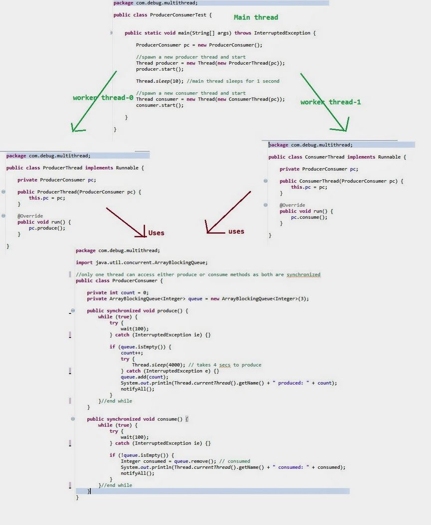 5 ways to debug java thread safety issues step by step debugging multi threading 1 baditri Gallery