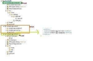 maven multi-module project