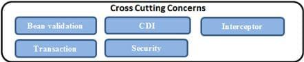 JEE cross cutting concerns
